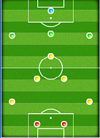How to counter this formation I am playing on Cup first le with him-screen-shot-2014-09-24-12.05.28-pm.png