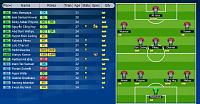 Enable counter Attacking and DEF-thesams2.jpg