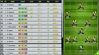 CHAMPION'S LEAGUE FINAL: Formation advice :)-my-team.jpg