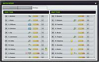 Lost Champions League Final, would appreciate dissection from the experts-rating.jpg