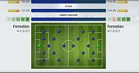 How to beat weird 4-1-2-2-1 in cup final today!-cup2.jpg