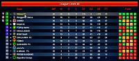 Won perfect league title with secret formation.proof is in the pic-dergo.jpg