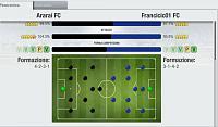 What formation i use?-season-18-ararai-f01.jpg