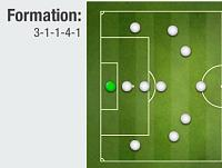 Help with my 3-1-1-4-1 formation!-20171224_182418.jpg