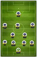 How to beat 4-2-3-1  (pic.)  formation ?-1522097277242.jpg