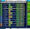 I Need Help!Lost 3-1 Cl Match In Home!How I Can Comeback?-capture.jpg