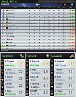 MNK Kaskada (ex FC Ljiljani)-liga-s105-l87.jpg