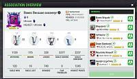 Bones Brigade FC-screenshot_20210620-234142_top-eleven.jpg
