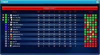 FK Partizan (Beograd) - Zvanični sajt-fk-partizan-league-standings-season-1.jpg