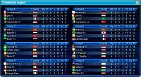 FK Partizan (Beograd) - Zvanični sajt-fk-partizan-champions-league-group-stage-season-2.jpg