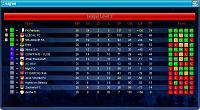 FK Partizan (Beograd) - Zvanični sajt-fk-partizan-league-standings-season-3.jpg