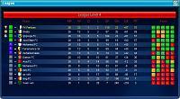 FK Partizan (Beograd) - Zvanični sajt-fk-partizan-league-standings-season-4.jpg