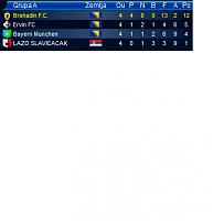 Brshadin F.C.-liga-prv.png