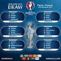 Euro 2016 Rakiplerimiz Belli Oldu !-12346463_1033395826713263_9067914307719105821_n.jpg