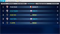 Kiper Top Score Liga :)-2.jpg
