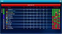 Mi Equipo Boca Jrs LVL 28 y Estadisticas Historial-liga-lvl-28-actual.jpg