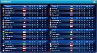Mi Equipo Boca Jrs LVL 28 y Estadisticas Historial-champions-lvl-28-actual.jpg