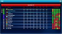 Mi Equipo Boca Jrs LVL 28 y Estadisticas Historial-liga-28.jpg