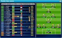 Mi Equipo Boca Jrs LVL 28 y Estadisticas Historial-equipo-lvl28.jpg