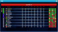 Abando F.C.-liga.jpg
