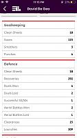 Goalkeeper Stats!!!-b6c30b18-5631-4a6e-a16d-9de544160626.png