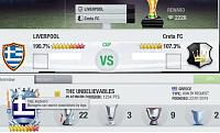 Prevent Cup competition from professional tanking teams-tasos-1.jpg