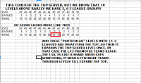 Top Servers -theoory about the non collapse-top-theory.png