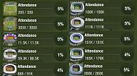 Option to change stadium appearance-all.jpg