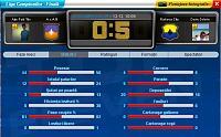 Champions League-statistici.jpg