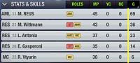 Borussia D - stats-top5-goalscorers-s23.jpg