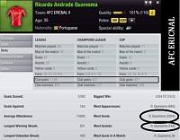 HALL OF FAME | Unofficial Top Eleven Forum Records!-2000-goals-quaresma-player.jpg