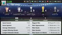 FC Silly - My Experiments, Experiences and Accomplishments as a Non Token Player-screenshot_2020-01-13-14-40-38-593_eu.nordeus.topeleven.android.jpg