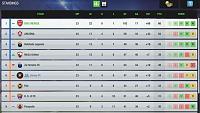 Ronny FC (An average german Team)-screenshot_2020-05-21-play-top-eleven-football-manager-2-.jpg