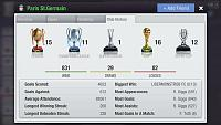 FC Silly - My Experiments, Experiences and Accomplishments as a Non Token Player-screenshot_2021-02-02-11-33-25-175_eu.nordeus.topeleven.android.jpg