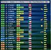FC Rovers (Scottish Team)-season4teama.jpg