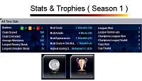 The Dark Horses-trophies-stats.jpg