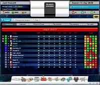 Preston (English team)-top-11-lol.jpg