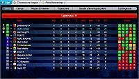 FC Swissmade-stilling.jpg