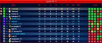fc tiki taka  ( german team)-halftime.jpg