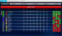 The Chimera - English Team-league-standings-updated.jpg