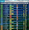 Kozlyata (Russian team)-dream-team.jpg
