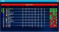 Adix MKS Adix (Polish team)-table.jpg