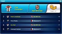 Adix MKS Adix (Polish team)-stats.jpg