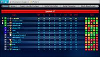 fc tiki taka  ( german team)-league-table-level-12.jpg