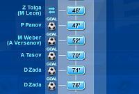 Levski Jerusalem (Israeli-Bulgarian team) 2-cgame2h.jpg