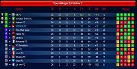 ΝIK F.C.    A Brazilian team from Greece-lv2-league-1st.jpg
