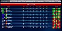 ΝIK F.C.    A Brazilian team from Greece-lv4-league-26-days.jpg