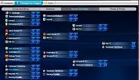 ΝIK F.C.    A Brazilian team from Greece-lv4-champions-league-road-final.jpg