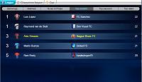 Nagpur Blues FC (Indian Team)-screenshot_101.jpg