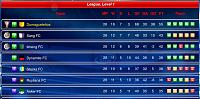 The legacy of DUMAGUETENOS-league-standings-season-1-day-28.jpg
